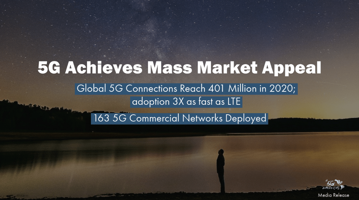 5G Achieves Mass Market Appeal